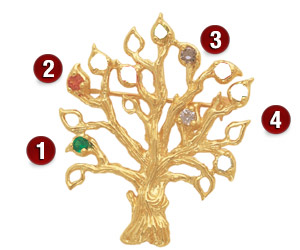 Tree of Life Pin