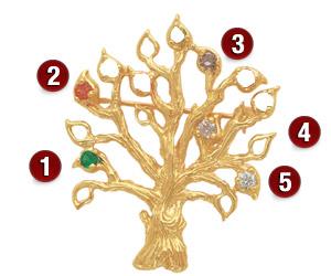 Tree of Life Pin