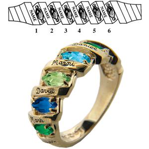 Splendor Ring