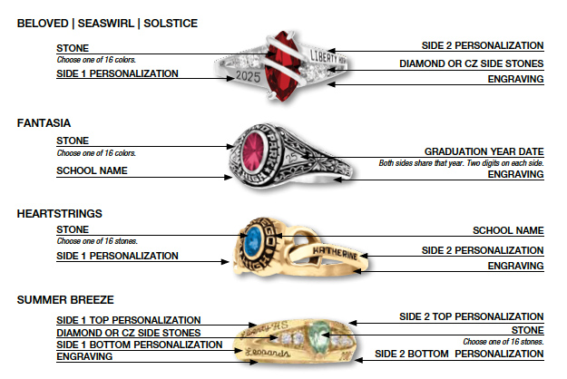 How to Order A Class Ring